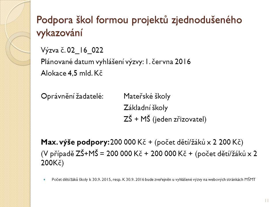 Podpora škol formou projektů zjednodušeného vykazování Výzva č.
