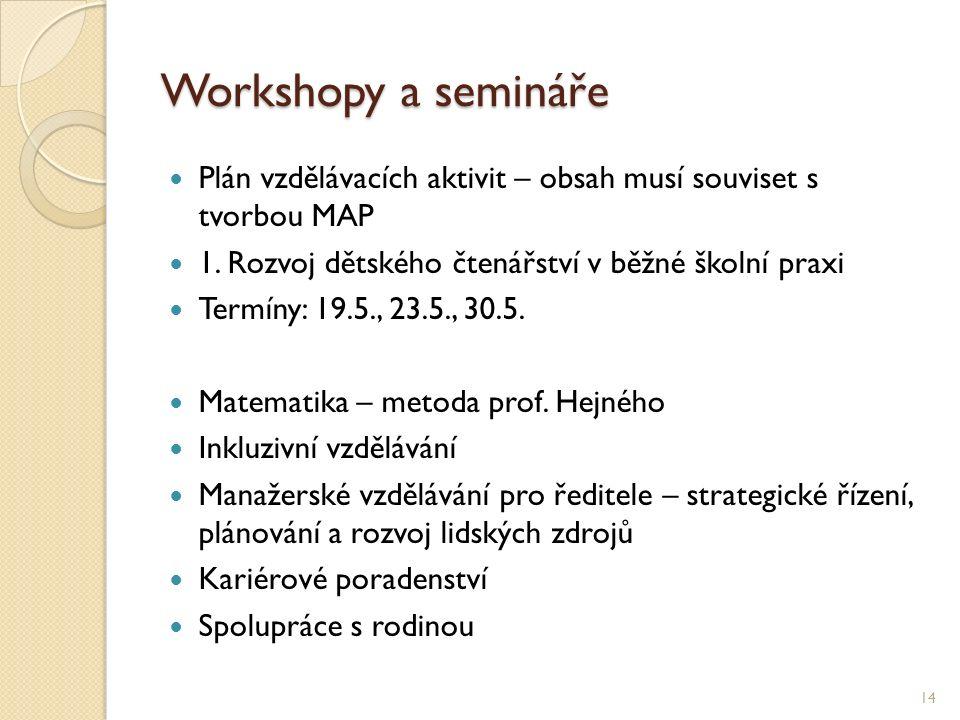 Workshopy a semináře Plán vzdělávacích aktivit – obsah musí souviset s tvorbou MAP 1.