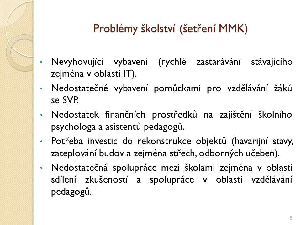 Problémy školství (šetření MMK) Nevyhovující vybavení (rychlé zastarávání stávajícího zejména v oblasti IT).