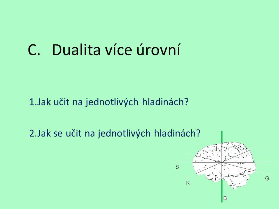 C.Dualita více úrovní 1.Jak učit na jednotlivých hladinách? 2.Jak se učit na jednotlivých hladinách?