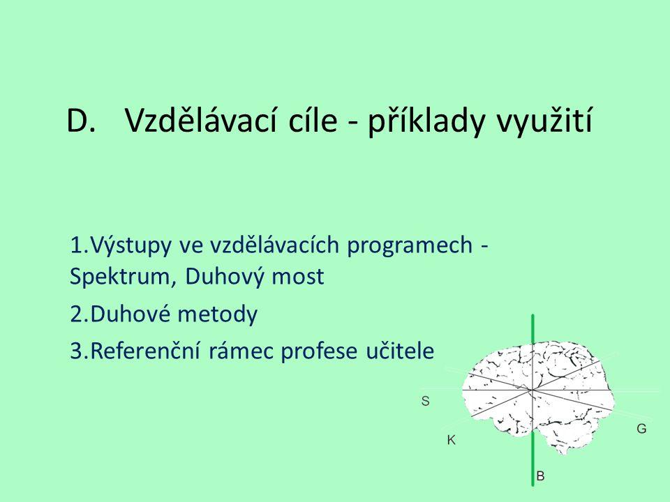 D.Vzdělávací cíle - příklady využití 1.Výstupy ve vzdělávacích programech - Spektrum, Duhový most 2.Duhové metody 3.Referenční rámec profese učitele