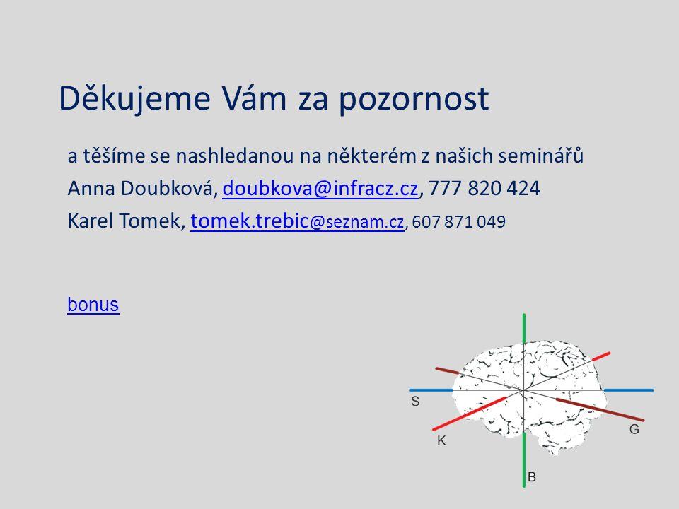 Děkujeme Vám za pozornost a těšíme se nashledanou na některém z našich seminářů Anna Doubková, doubkova@infracz.cz, 777 820 424doubkova@infracz.cz Karel Tomek, tomek.trebic @seznam.cz, 607 871 049tomek.trebic @seznam.cz bonus