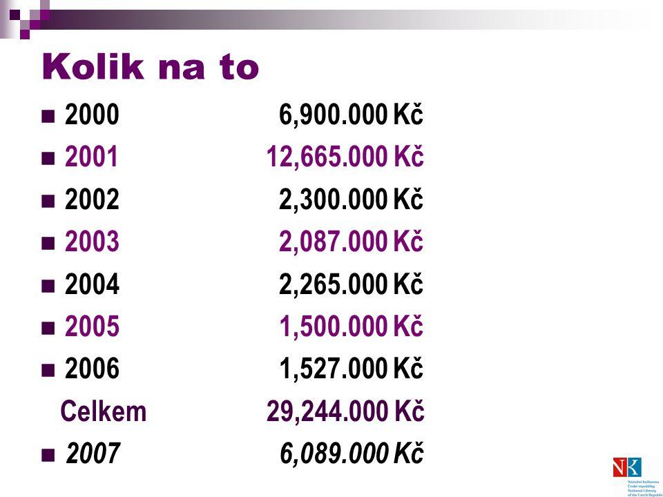 Kolik na to 2000 6,900.000 Kč 2001 12,665.000 Kč 2002 2,300.000 Kč 2003 2,087.000 Kč 2004 2,265.000 Kč 2005 1,500.000 Kč 2006 1,527.000 Kč Celkem 29,244.000 Kč 2007 6,089.000 Kč