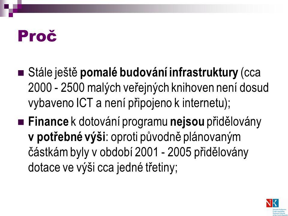 Proč Stále ještě pomalé budování infrastruktury (cca 2000 - 2500 malých veřejných knihoven není dosud vybaveno ICT a není připojeno k internetu); Finance k dotování programu nejsou přidělovány v potřebné výši : oproti původně plánovaným částkám byly v období 2001 - 2005 přidělovány dotace ve výši cca jedné třetiny;