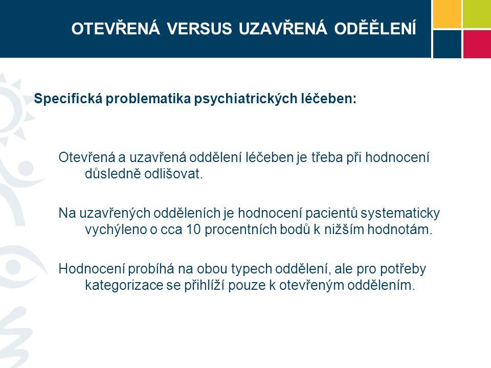 OTEVŘENÁ VERSUS UZAVŘENÁ ODĚĚLENÍ Specifická problematika psychiatrických léčeben: Otevřená a uzavřená oddělení léčeben je třeba při hodnocení důsledně odlišovat.