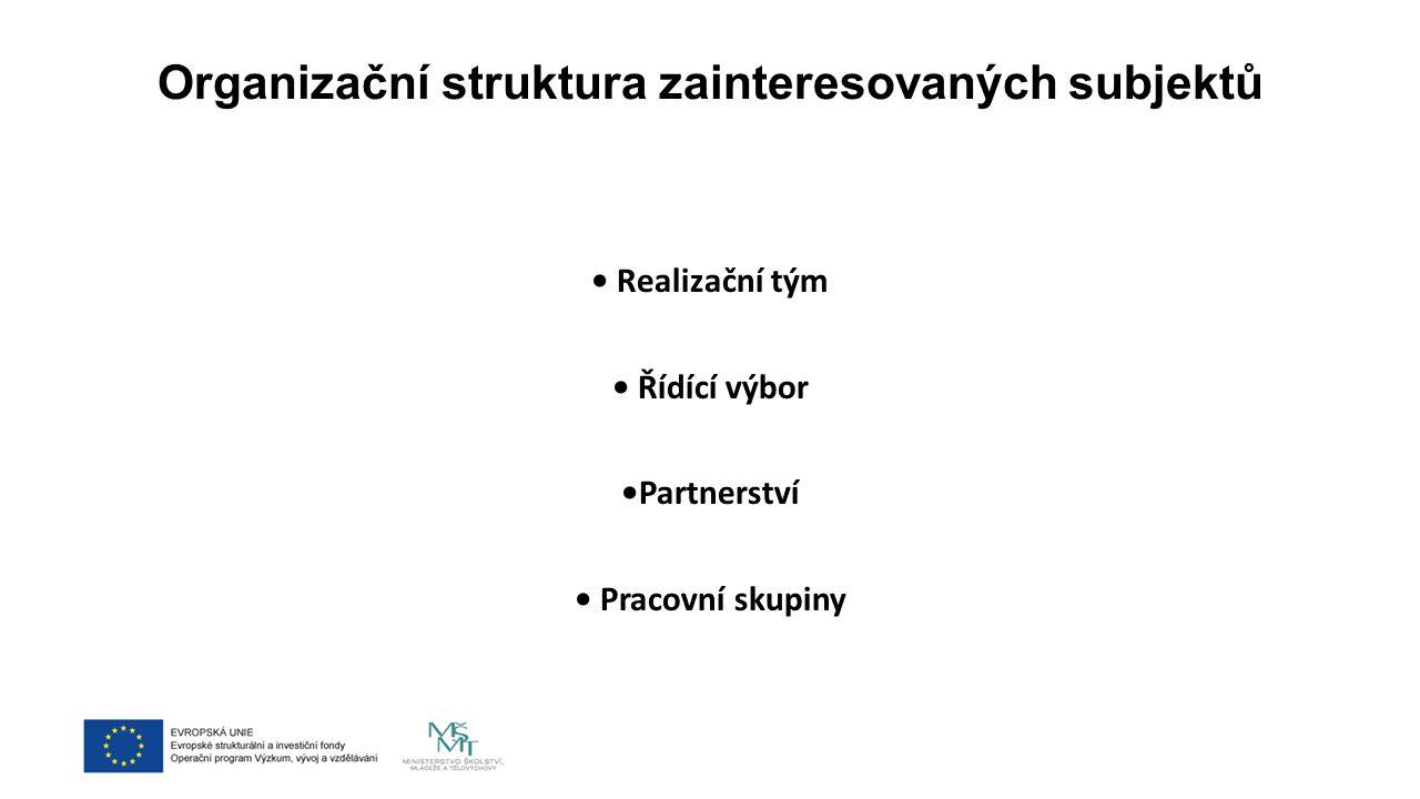 Organizační struktura zainteresovaných subjektů Realizační tým Řídící výbor Partnerství Pracovní skupiny