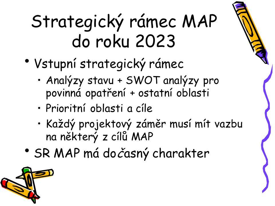 Vstupní strategický rámec Analýzy stavu + SWOT analýzy pro povinná opatření + ostatní oblasti Prioritní oblasti a cíle Každý projektový záměr musí mít vazbu na některý z cílů MAP SR MAP má dočasný charakter