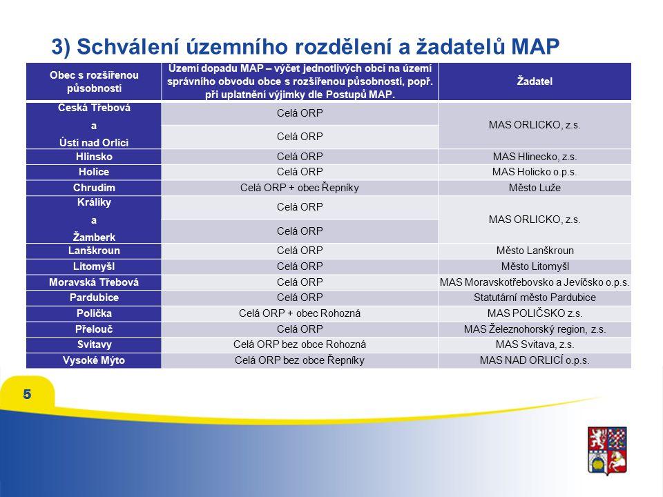5 3) Schválení územního rozdělení a žadatelů MAP Obec s rozšířenou působností Území dopadu MAP – výčet jednotlivých obcí na území správního obvodu obce s rozšířenou působností, popř.