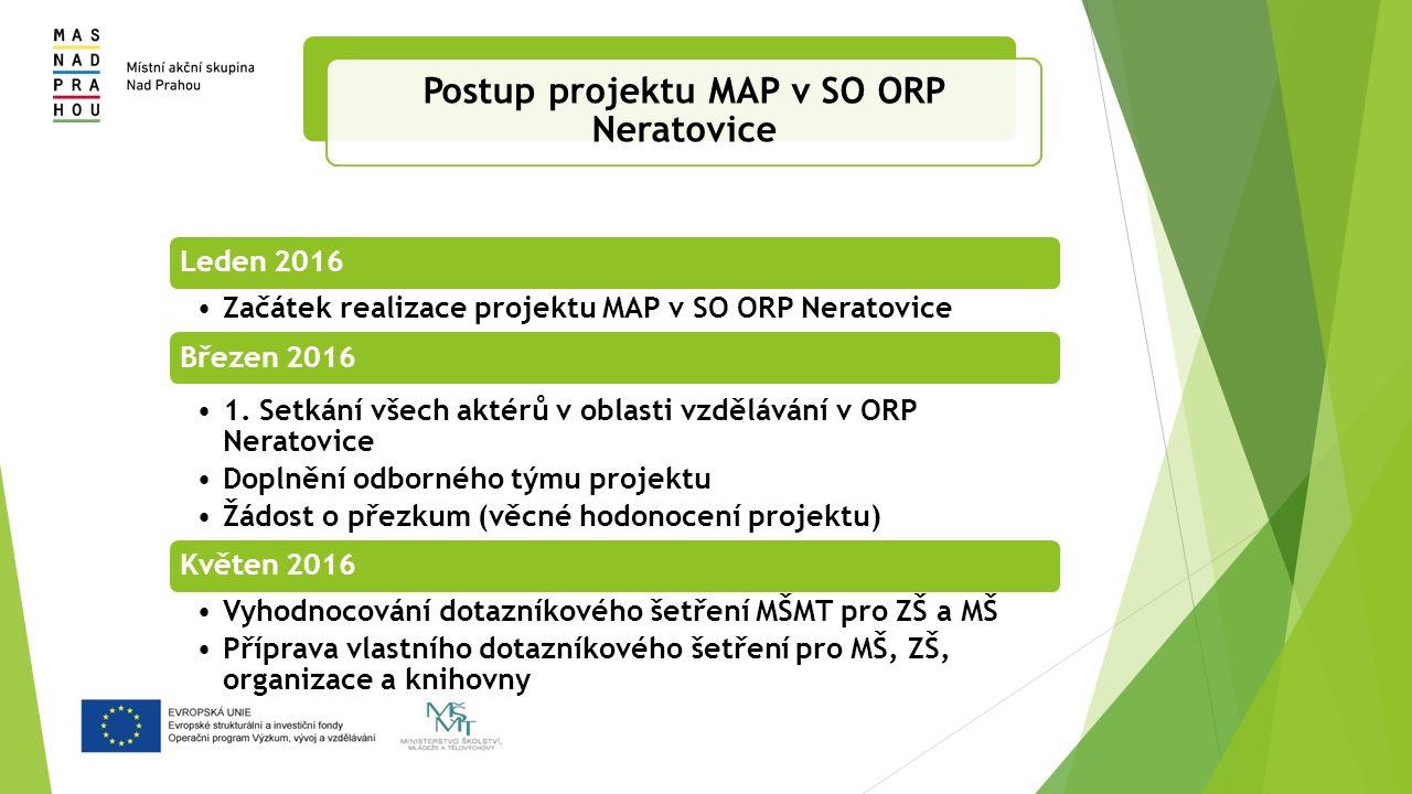Leden 2016 Začátek realizace projektu MAP v SO ORP Neratovice Březen 2016 1.
