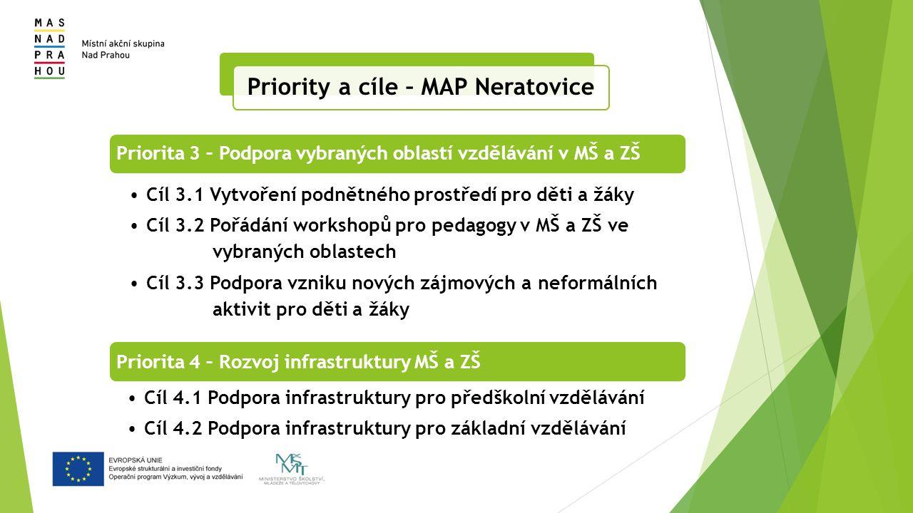 Priorita 3 – Podpora vybraných oblastí vzdělávání v MŠ a ZŠ Cíl 3.1 Vytvoření podnětného prostředí pro děti a žáky Cíl 3.2 Pořádání workshopů pro pedagogy v MŠ a ZŠ ve vybraných oblastech Cíl 3.3 Podpora vzniku nových zájmových a neformálních aktivit pro děti a žáky Priorita 4 – Rozvoj infrastruktury MŠ a ZŠ Cíl 4.1 Podpora infrastruktury pro předškolní vzdělávání Cíl 4.2 Podpora infrastruktury pro základní vzdělávání Priority a cíle – MAP Neratovice