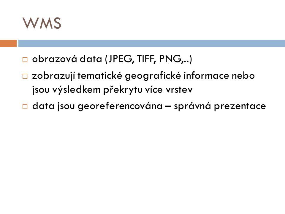 WMS  obrazová data (JPEG, TIFF, PNG,..)  zobrazují tematické geografické informace nebo jsou výsledkem překrytu více vrstev  data jsou georeferencována – správná prezentace