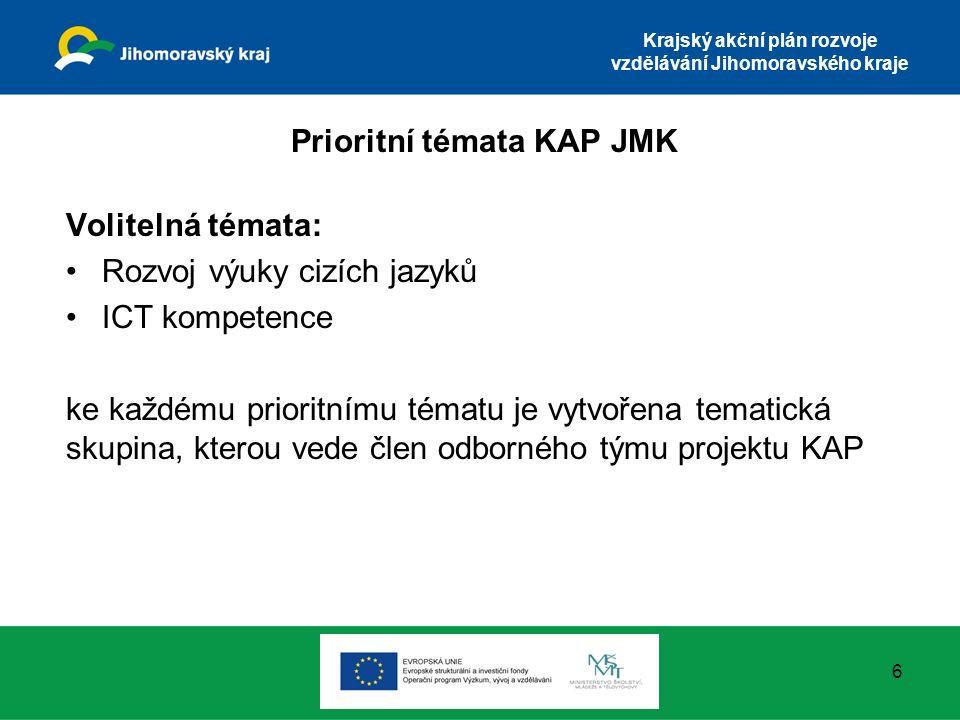 Krajský akční plán rozvoje vzdělávání Jihomoravského kraje Prioritní témata KAP JMK Volitelná témata: Rozvoj výuky cizích jazyků ICT kompetence ke každému prioritnímu tématu je vytvořena tematická skupina, kterou vede člen odborného týmu projektu KAP 6
