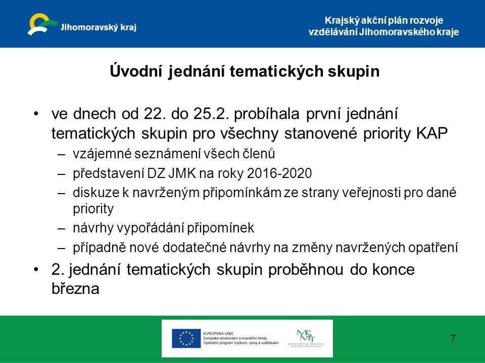 Krajský akční plán rozvoje vzdělávání Jihomoravského kraje Úvodní jednání tematických skupin ve dnech od 22.