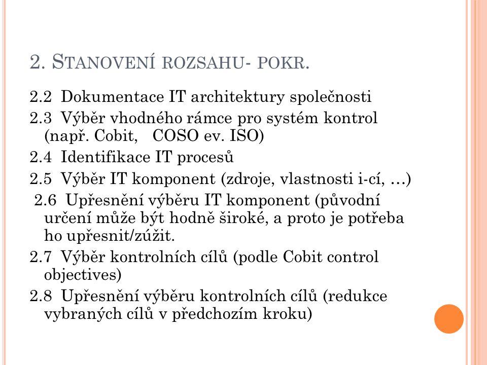 2. S TANOVENÍ ROZSAHU - POKR. 2.2 Dokumentace IT architektury společnosti 2.3 Výběr vhodného rámce pro systém kontrol (např. Cobit, COSO ev. ISO) 2.4