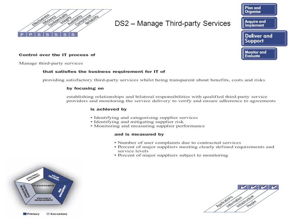 A SSURANCE PROCESS General steps 3.4 Testování výstupů kontrolních cílů/realizace kontrol (B) Example: Process manage changes V popisu procesu je kontrola, že všechny havarijní/naléhavé změny budou dodatečně zpracovány v procesu řízení změn vybere se vzorek havarijních změn a zkontroluje se, zda byly zpracovány v procesu Výstup: 3 havarijní změny z 25 nebyly následně zpracovány procesem jako normální změny