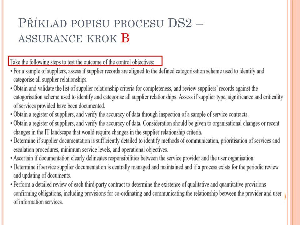 P ŘÍKLAD POPISU PROCESU DS2 – ASSURANCE KROK B