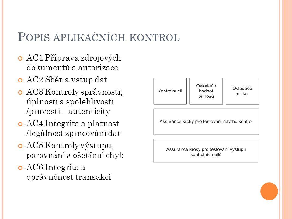 P OPIS APLIKAČNÍCH KONTROL AC1 Příprava zdrojových dokumentů a autorizace AC2 Sběr a vstup dat AC3 Kontroly správnosti, úplnosti a spolehlivosti /pravosti – autenticity AC4 Integrita a platnost /legálnost zpracování dat AC5 Kontroly výstupu, porovnání a ošetření chyb AC6 Integrita a oprávněnost transakcí
