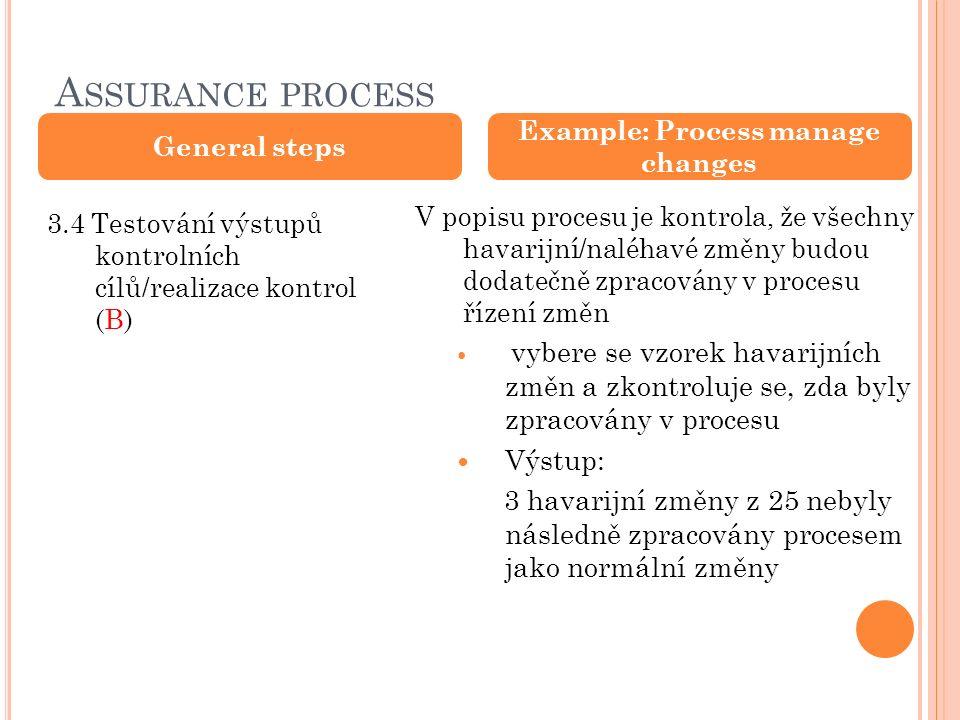A SSURANCE PROCESS General steps 3.4 Testování výstupů kontrolních cílů/realizace kontrol (B) Example: Process manage changes V popisu procesu je kont
