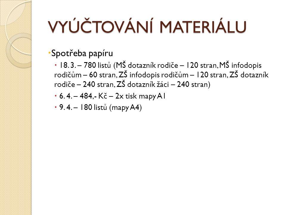 VYÚČTOVÁNÍ MATERIÁLU  Spotřeba papíru  18. 3.