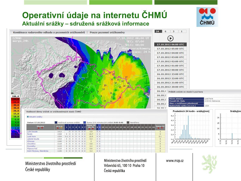Operativní údaje na internetu ČHMÚ Aktuální srážky – sdružená srážková informace