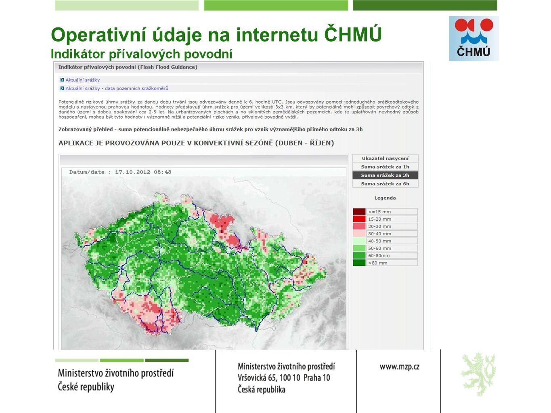 Operativní údaje na internetu ČHMÚ Indikátor přívalových povodní