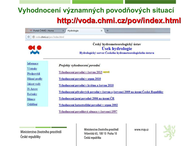 Vyhodnocení významných povodňových situací http://voda.chmi.cz/pov/index.html