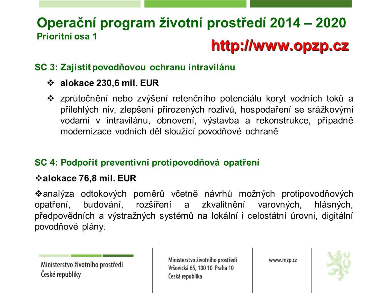 Operační program životní prostředí 2014 – 2020 Prioritní osa 1 SC 3: Zajistit povodňovou ochranu intravilánu  alokace 230,6 mil.