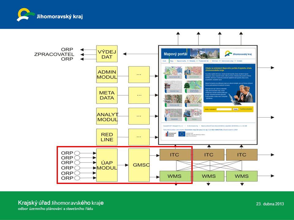 Připojení WMS služeb do ITC B.
