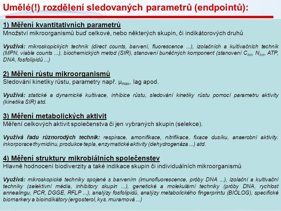 Růstové testy s bakteriemi stanovení efektu toxické látky v médiu na růst bakterie Pseudomonas putida, Escherichia coli...