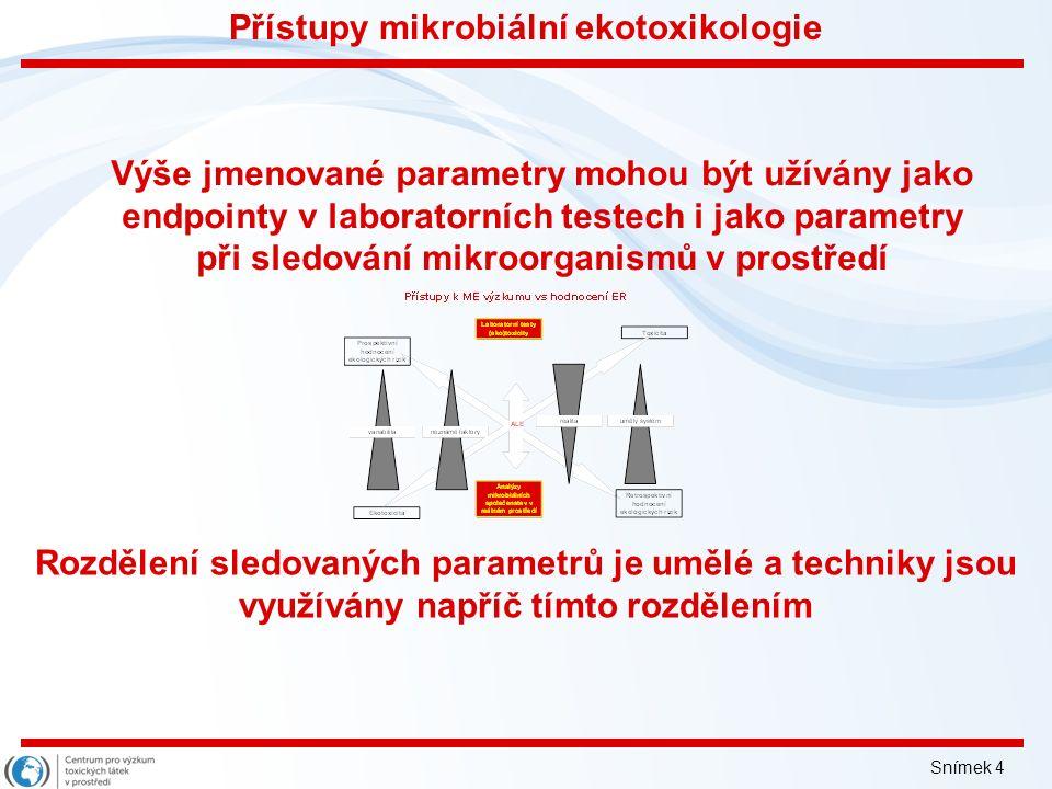 Snímek 5 Užití mikrobiálních parametrů v ekotoxikologii: Parametry mikrobiálního společenstva získané těmito metodami můžeme určovat pro mikrobiální biomasu jako celek i pro její jednotlivé složky, např.