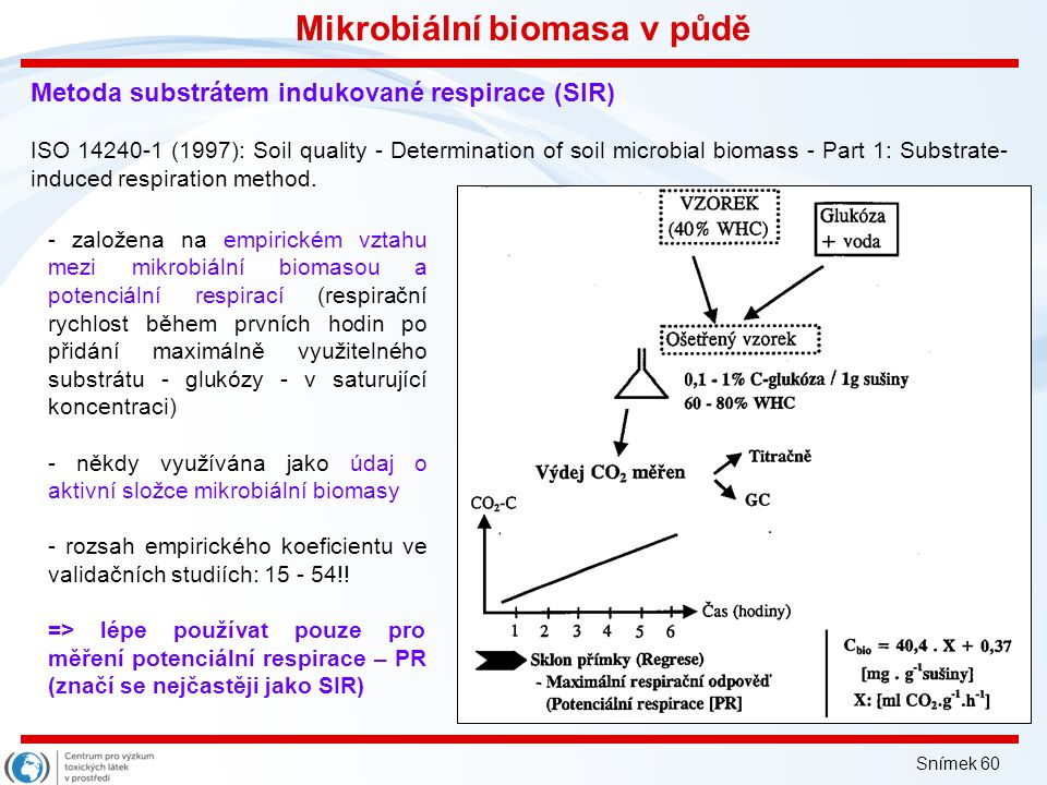 Snímek 60 Metoda substrátem indukované respirace (SIR) ISO 14240-1 (1997): Soil quality - Determination of soil microbial biomass - Part 1: Substrate- induced respiration method.
