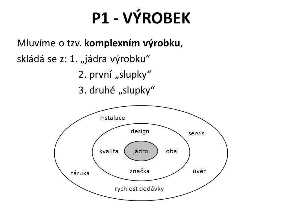 """P1 - VÝROBEK Mluvíme o tzv. komplexním výrobku, skládá se z: 1. """"jádra výrobku"""" 2. první """"slupky"""" 3. druhé """"slupky"""" jádro design obal značka kvalita i"""
