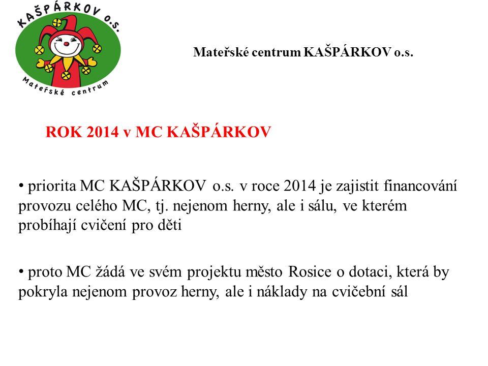 ROK 2014 v MC KAŠPÁRKOV priorita MC KAŠPÁRKOV o.s. v roce 2014 je zajistit financování provozu celého MC, tj. nejenom herny, ale i sálu, ve kterém pro