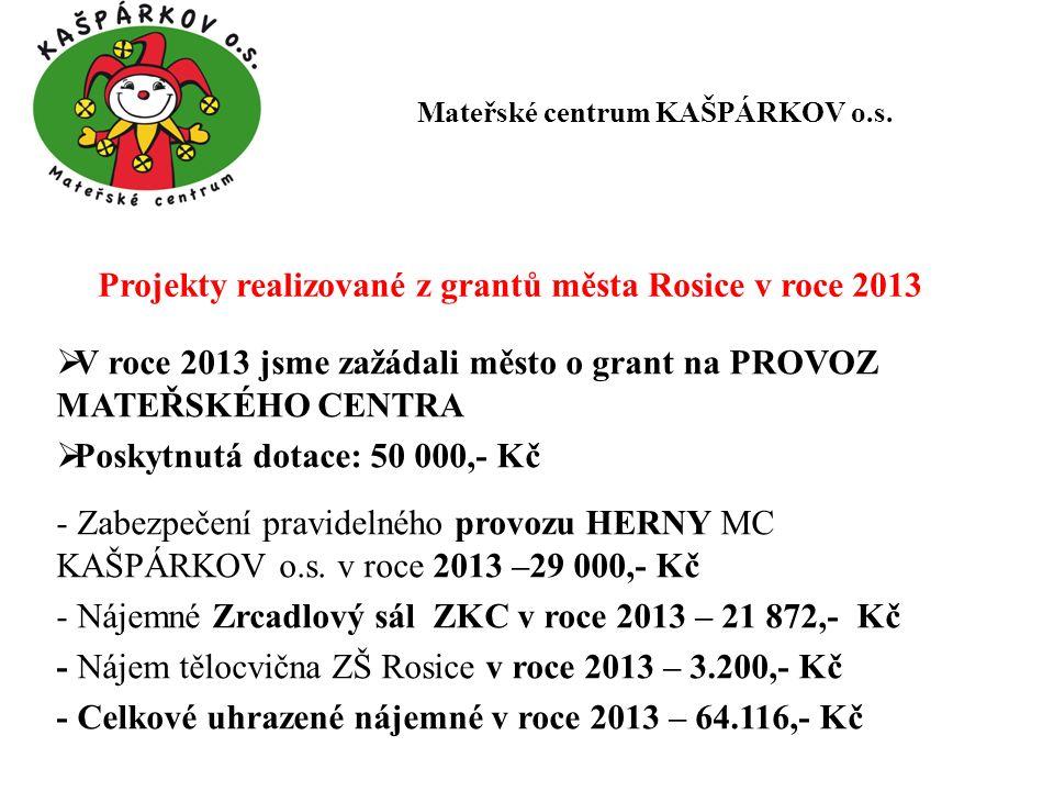 Projekty realizované z grantů města Rosice v roce 2013  V roce 2013 jsme zažádali město o grant na PROVOZ MATEŘSKÉHO CENTRA  Poskytnutá dotace: 50 0