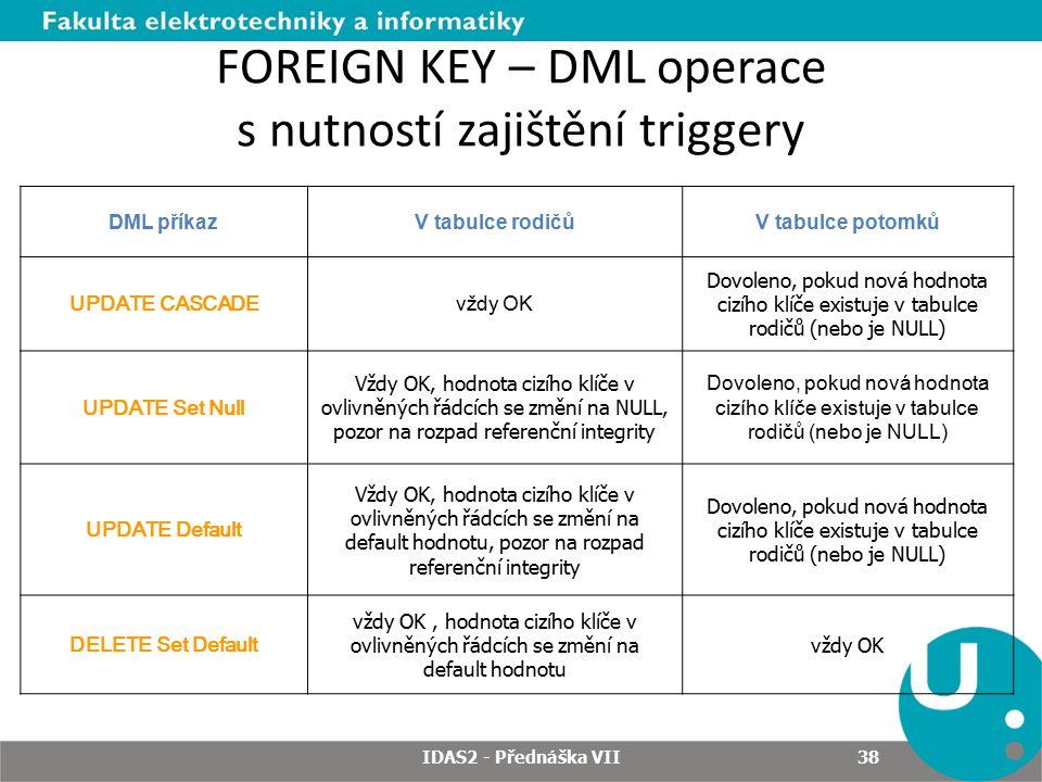 FOREIGN KEY – DML operace s nutností zajištění triggery DML příkazV tabulce rodičůV tabulce potomků UPDATE CASCADE vždy OK Dovoleno, pokud nová hodnota cizího klíče existuje v tabulce rodičů (nebo je NULL) UPDATE Set Null Vždy OK, hodnota cizího klíče v ovlivněných řádcích se změní na NULL, pozor na rozpad referenční integrity Dovoleno, pokud nová hodnota cizího klíče existuje v tabulce rodičů (nebo je NULL) UPDATE Default Vždy OK, hodnota cizího klíče v ovlivněných řádcích se změní na default hodnotu, pozor na rozpad referenční integrity Dovoleno, pokud nová hodnota cizího klíče existuje v tabulce rodičů (nebo je NULL) DELETE Set Default vždy OK, hodnota cizího klíče v ovlivněných řádcích se změní na default hodnotu vždy OK IDAS2 - Přednáška VII 38