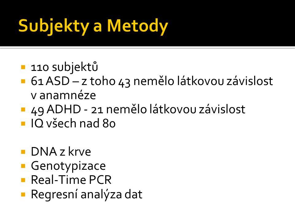  110 subjektů  61 ASD – z toho 43 nemělo látkovou závislost v anamnéze  49 ADHD - 21 nemělo látkovou závislost  IQ všech nad 80  DNA z krve  Gen
