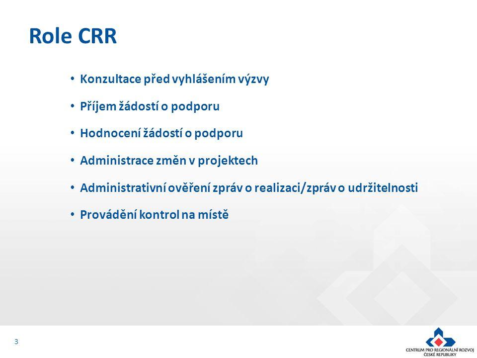 Může iniciovat žadatel/příjemce, CRR, ŘO IROP.