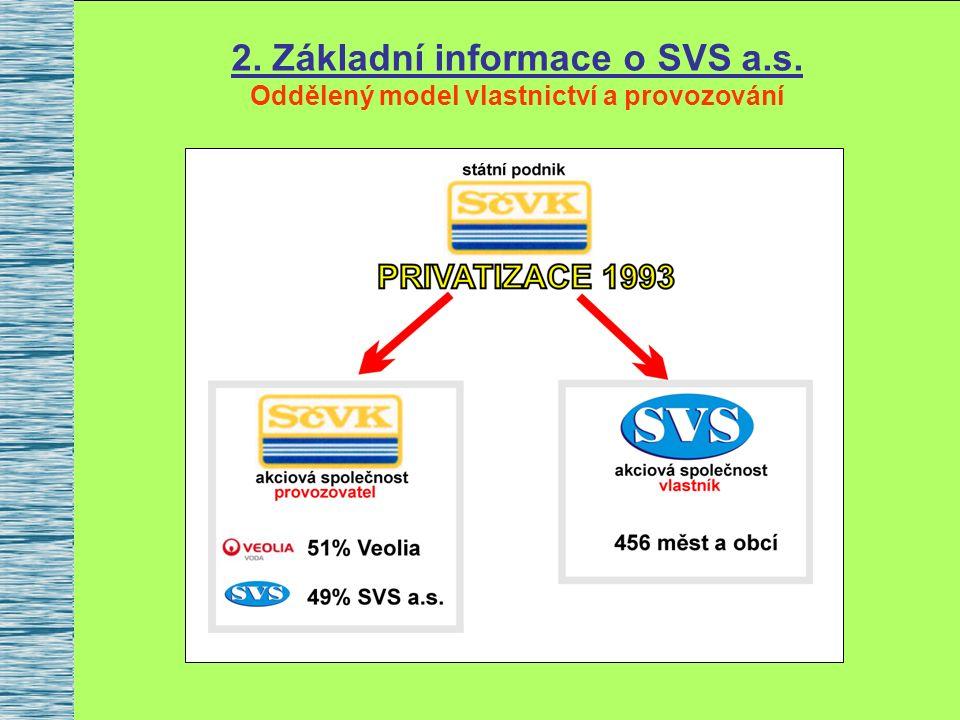 2. Základní informace o SVS a.s. Oddělený model vlastnictví a provozování
