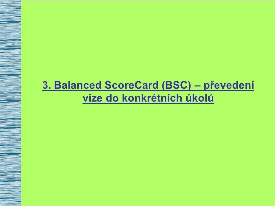 3. Balanced ScoreCard (BSC) – převedení vize do konkrétních úkolů