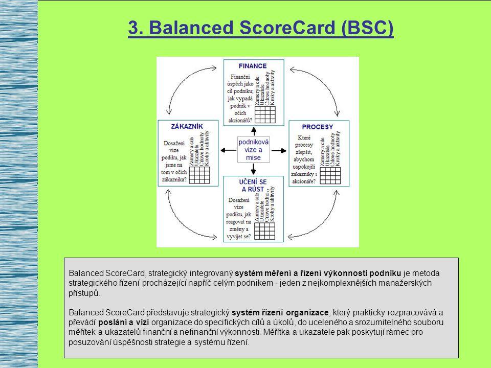 Balanced ScoreCard, strategický integrovaný systém měření a řízení výkonnosti podniku je metoda strategického řízení procházející napříč celým podnikem - jeden z nejkomplexnějších manažerských přístupů.