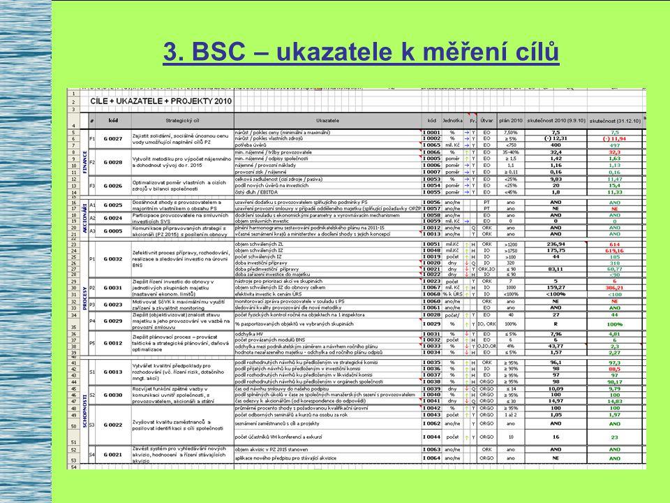 3. BSC – ukazatele k měření cílů