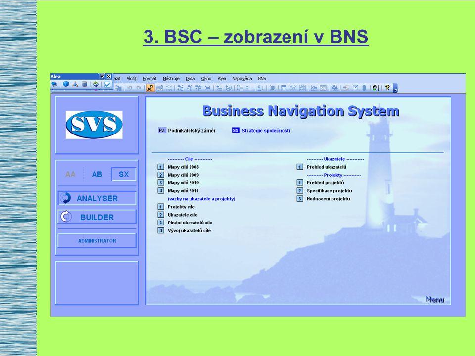 3. BSC – zobrazení v BNS