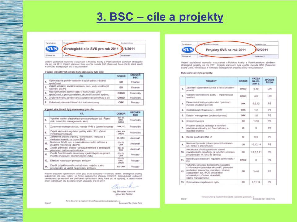3. BSC – cíle a projekty