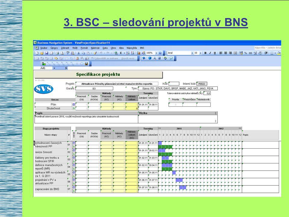 3. BSC – sledování projektů v BNS