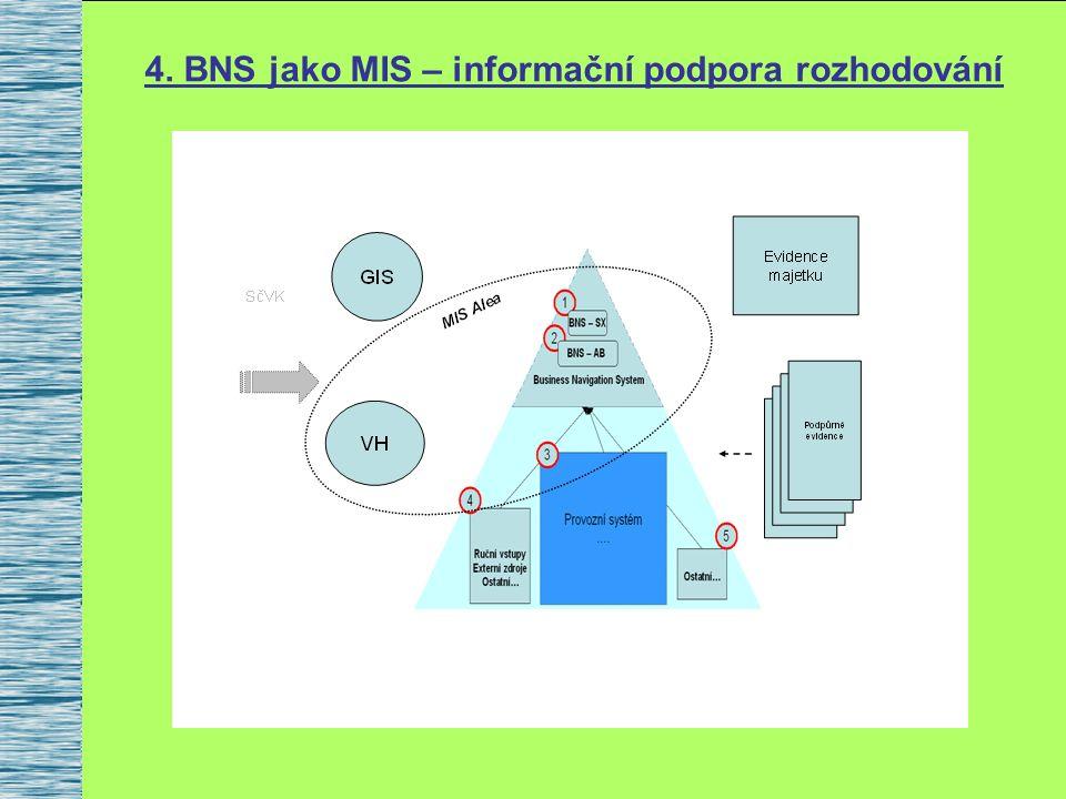 4. BNS jako MIS – informační podpora rozhodování