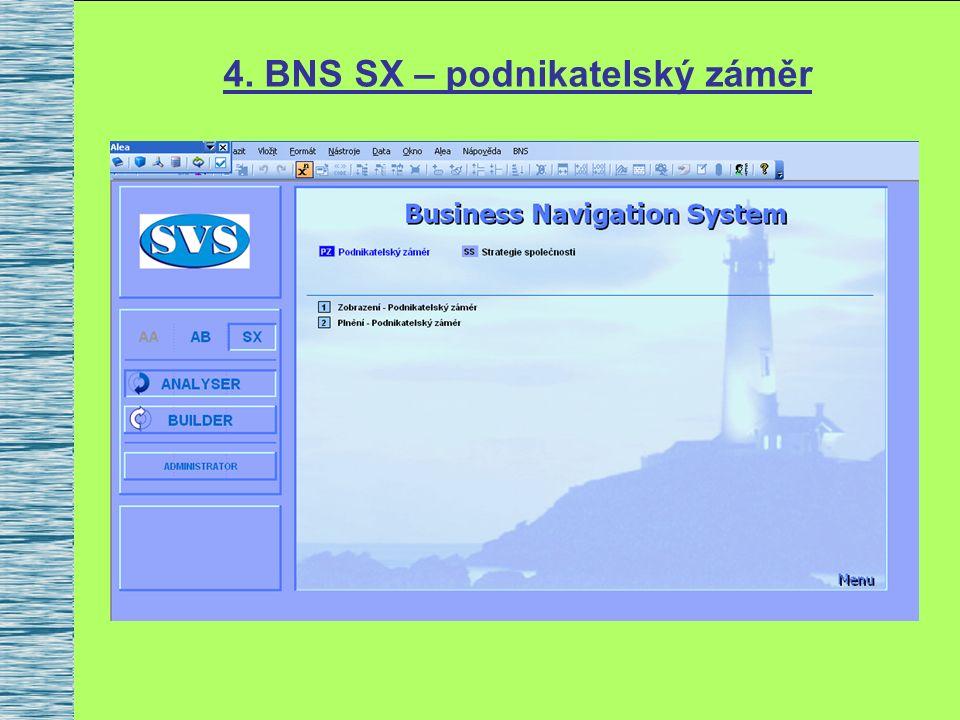 4. BNS SX – podnikatelský záměr