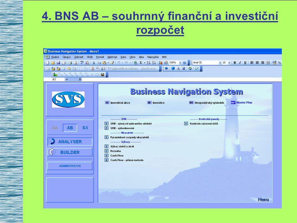 4. BNS AB – souhrnný finanční a investiční rozpočet