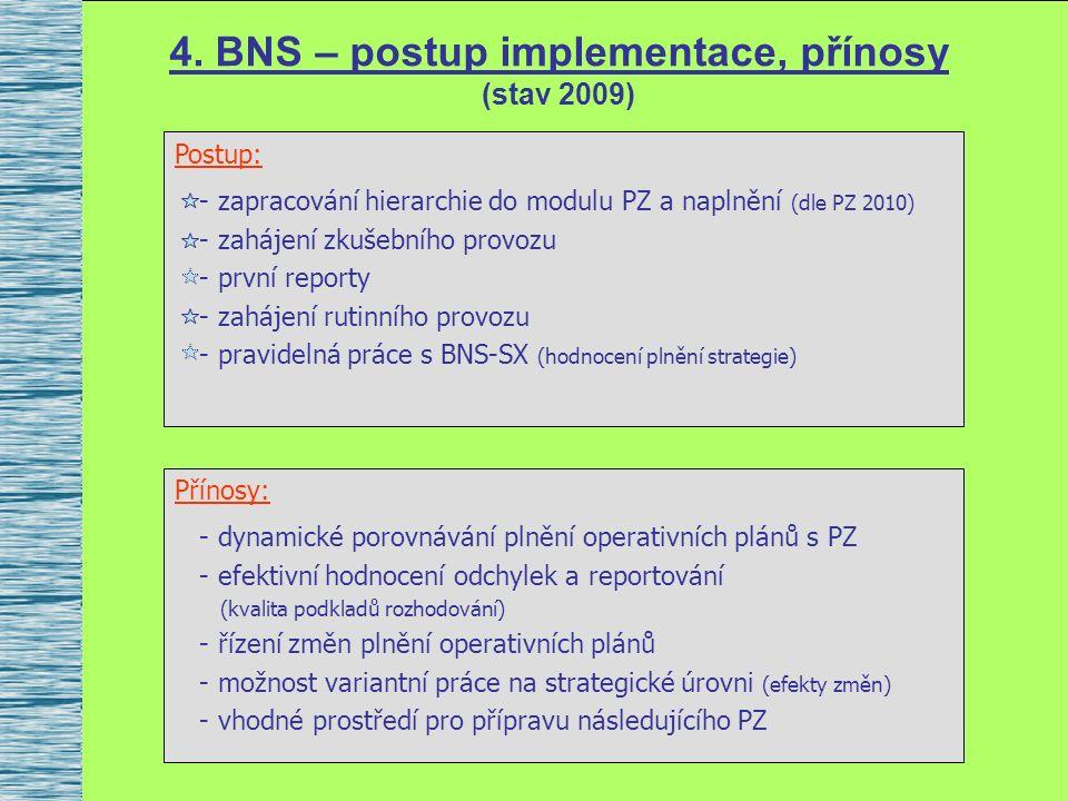 4. BNS – postup implementace, přínosy (stav 2009) Postup: - zapracování hierarchie do modulu PZ a naplnění (dle PZ 2010) - zahájení zkušebního provozu