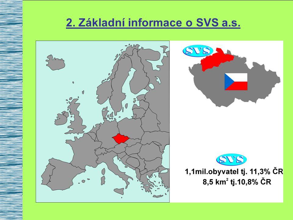 2. Základní informace o SVS a.s.