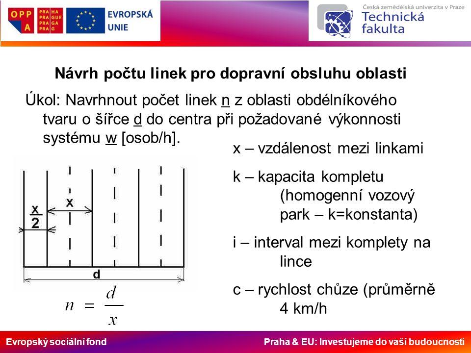 Evropský sociální fond Praha & EU: Investujeme do vaší budoucnosti Návrh počtu linek pro dopravní obsluhu oblasti Úkol: Navrhnout počet linek n z oblasti obdélníkového tvaru o šířce d do centra při požadované výkonnosti systému w [osob/h].